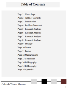brand management research papers